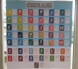 Cartellone Unicef 3